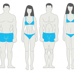 Vücut Tipine Göre Mayo Seçimi